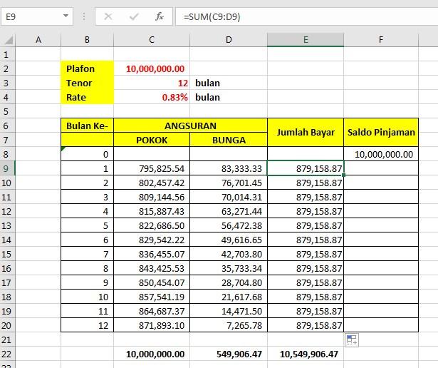 Hasil Jumlah Bayar Angsuran dan Bunga Pinjaman Koperasi 04