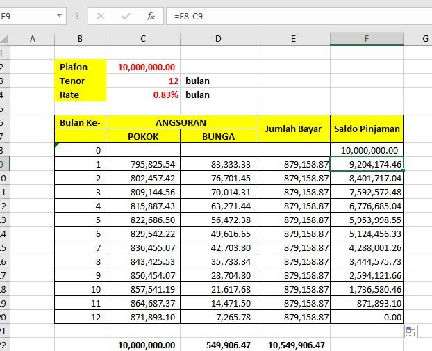 Perhitungan Saldo Pinjaman Koperasi 05