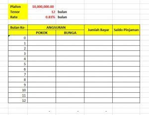 Tabel Angsuran Bunga Pinjaman Koperasi 01