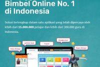 Ikutan try out Online Gratis Kapan Aja Bisa dengan Ruang Guru