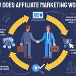 Kelebihan Afiliasi Marketing yang Bermanfaat untuk Kamu