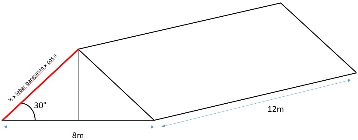 Cara hitung kemiringan atap rumah